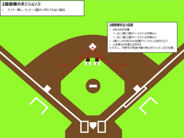 2塁塁審のポジション③