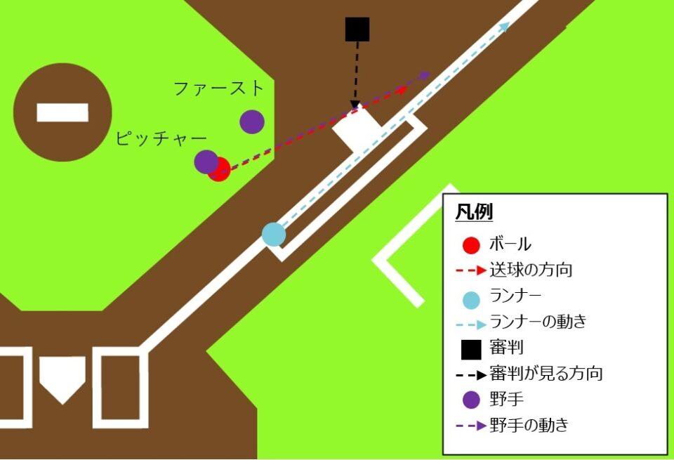 1塁塁審の死角①